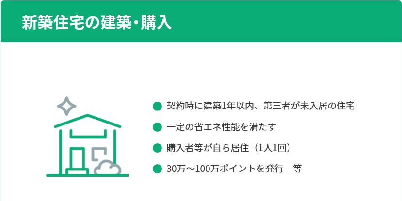 新築住宅の建築・購入